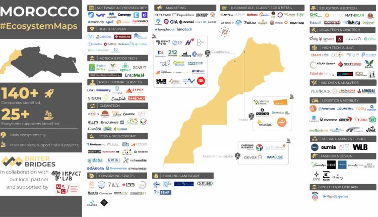 L'écosystème des start-ups au Maroc dispose enfin d'une première cartographie détaillée